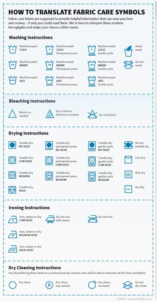 Clothing label chart